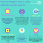 Ways to keep in touch social media and web graphic.png
